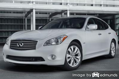 Insurance quote for Infiniti M37 in Nashville